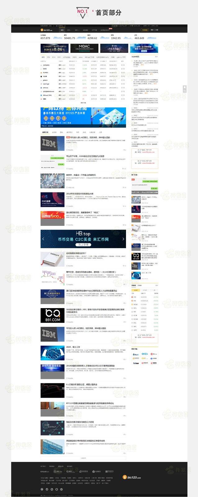 帝国CMS7.5仿《BTC123》区块链门户网站源码 带采集